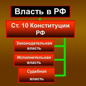 Органы власти Красноборска