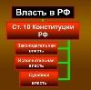 Органы власти в Красноборске